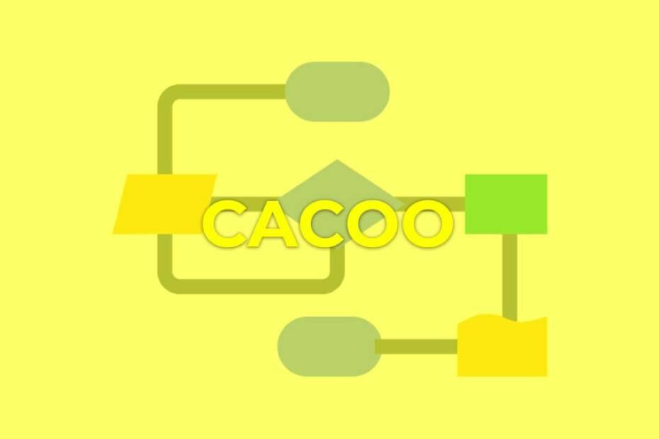 cacoo diagramas